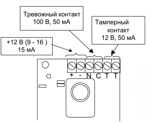 Входы и выходы контроллера