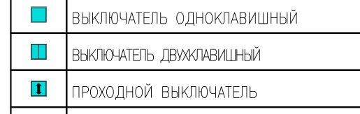 Забавные условные обозначения в дизайн-проектах