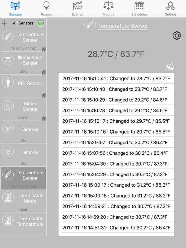 Контроллер Z-Wave Philio PSC03