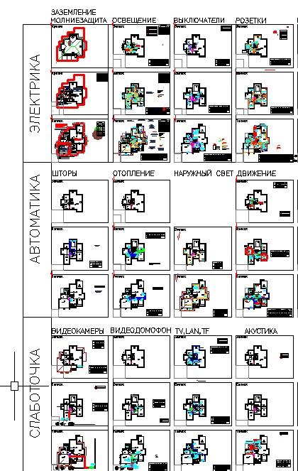 Два подхода к проектированию в AutoCad