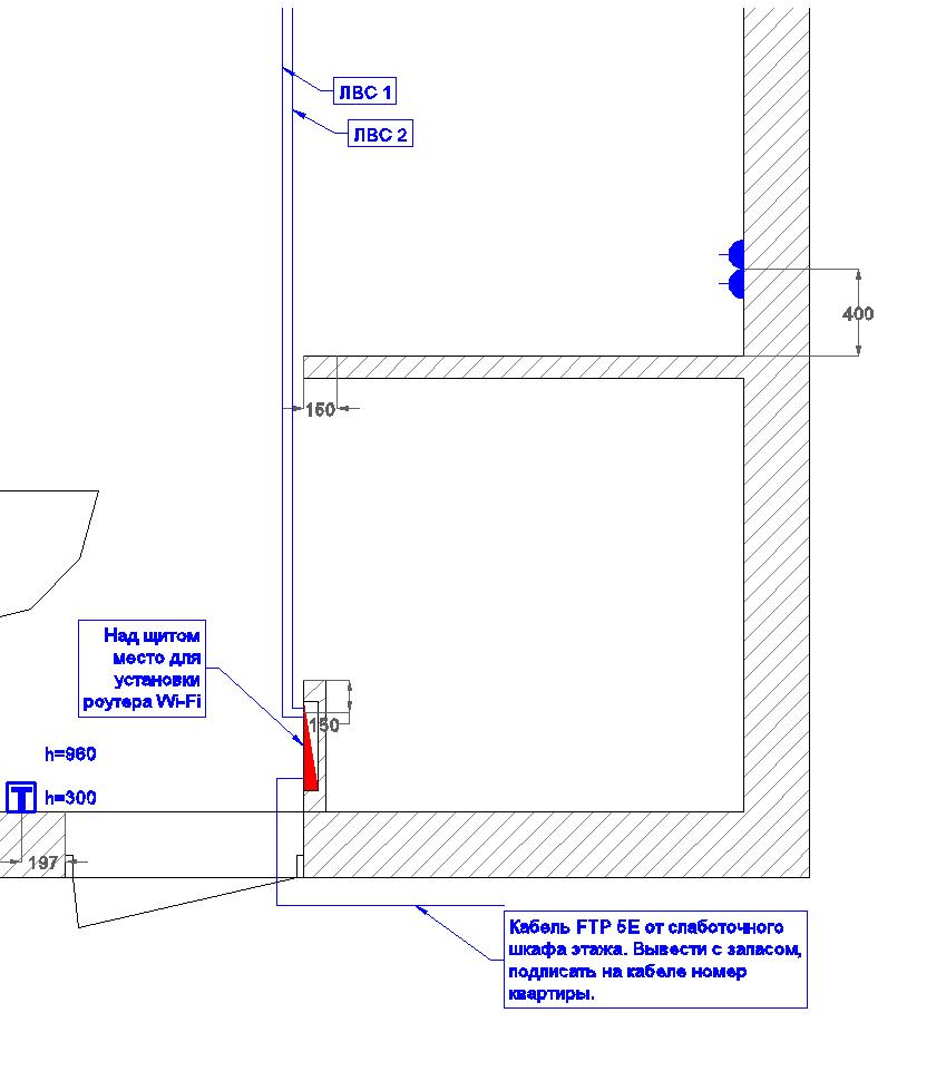 Умный Дом в квартире-студии на EasyHomePLC, проект кабелей