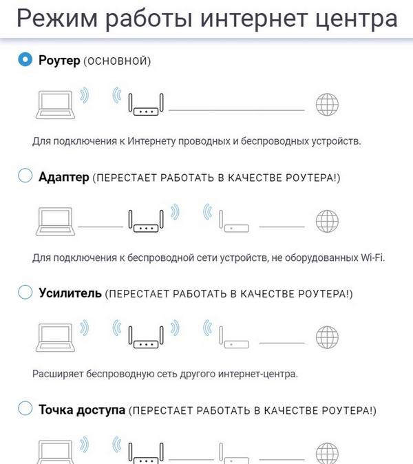 Бесшовный Wi-Fi в роутерах Keenetic