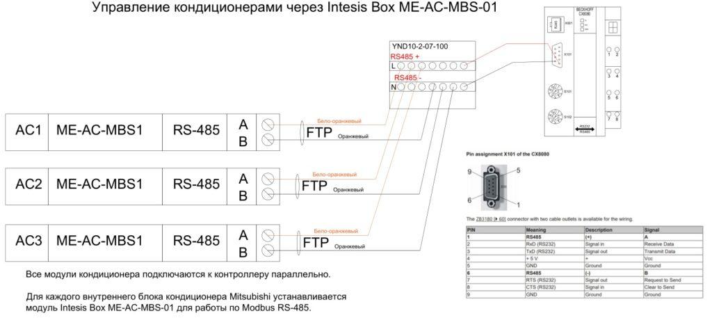 RS-485 Modbus в системах Умного Дома
