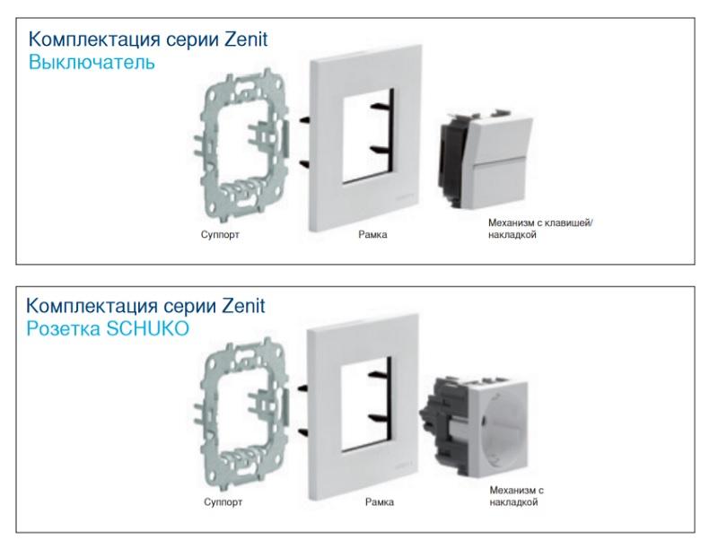 Выключатели без фиксации ABB Zenit