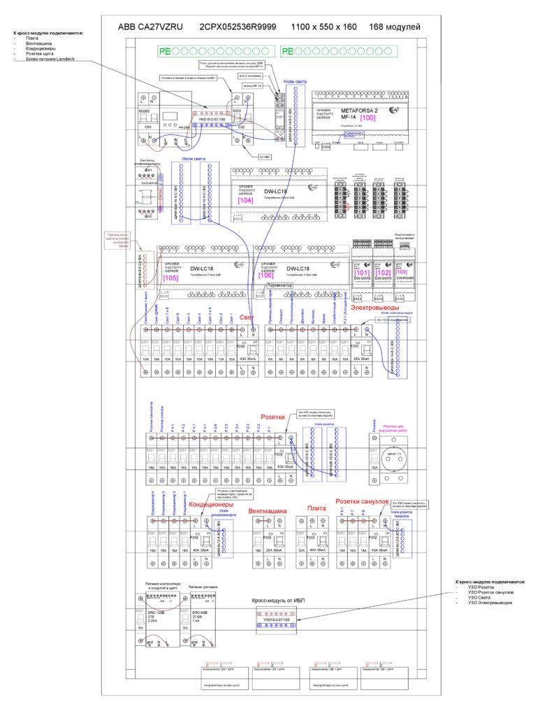 Расчёт Умного Дома на Larnitech для 3-комнатной квартиры